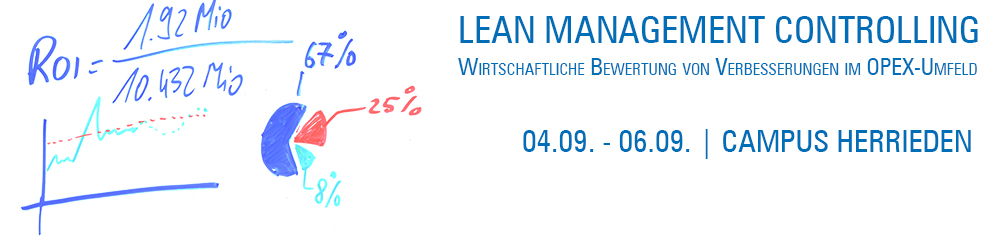 Lean Management Controlling