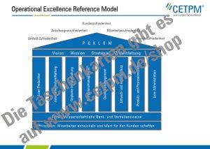 Taschenkarte T01: Einführung von Operational Excellence