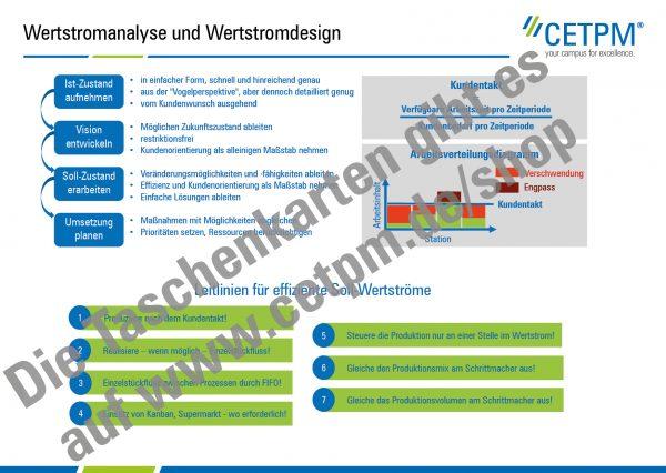 Taschenkarte T06: Wertstromanalyse und Wertstromdesign