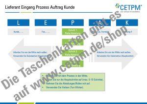 Taschenkarte T07: LEPAK (SIPOC)