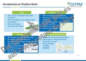 Taschenkarte T11: Shopfloor Management