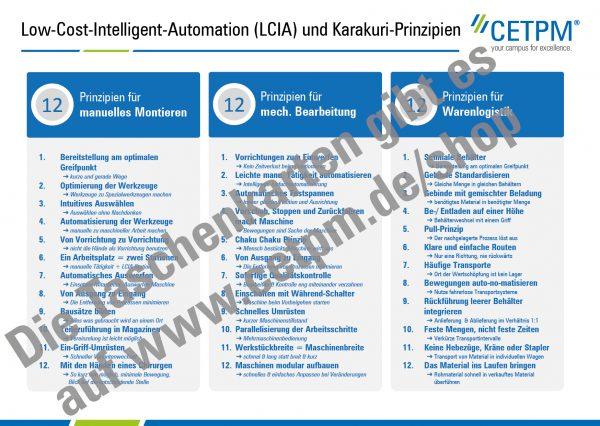 Taschenkarte T12: LCIA
