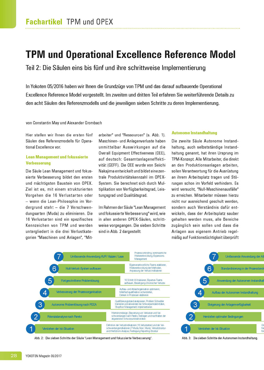 TPM und Operational Excellence Reference Model  - Artikel aus Fachmagazin YOKOTEN 2017-06